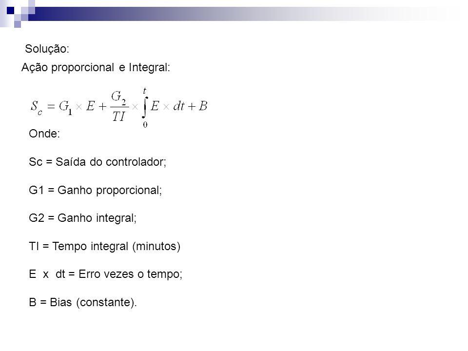 Solução:Ação proporcional e Integral: Onde: Sc = Saída do controlador; G1 = Ganho proporcional; G2 = Ganho integral;
