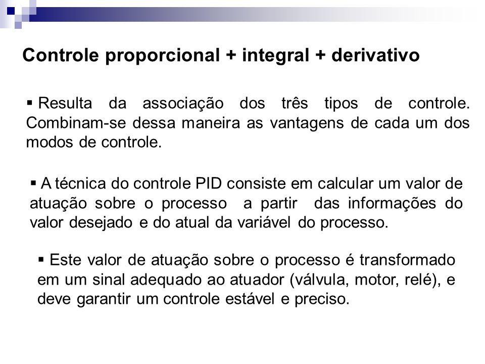 Controle proporcional + integral + derivativo