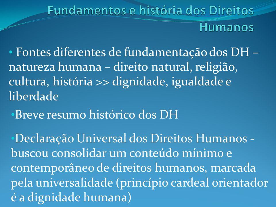 Fundamentos e história dos Direitos Humanos