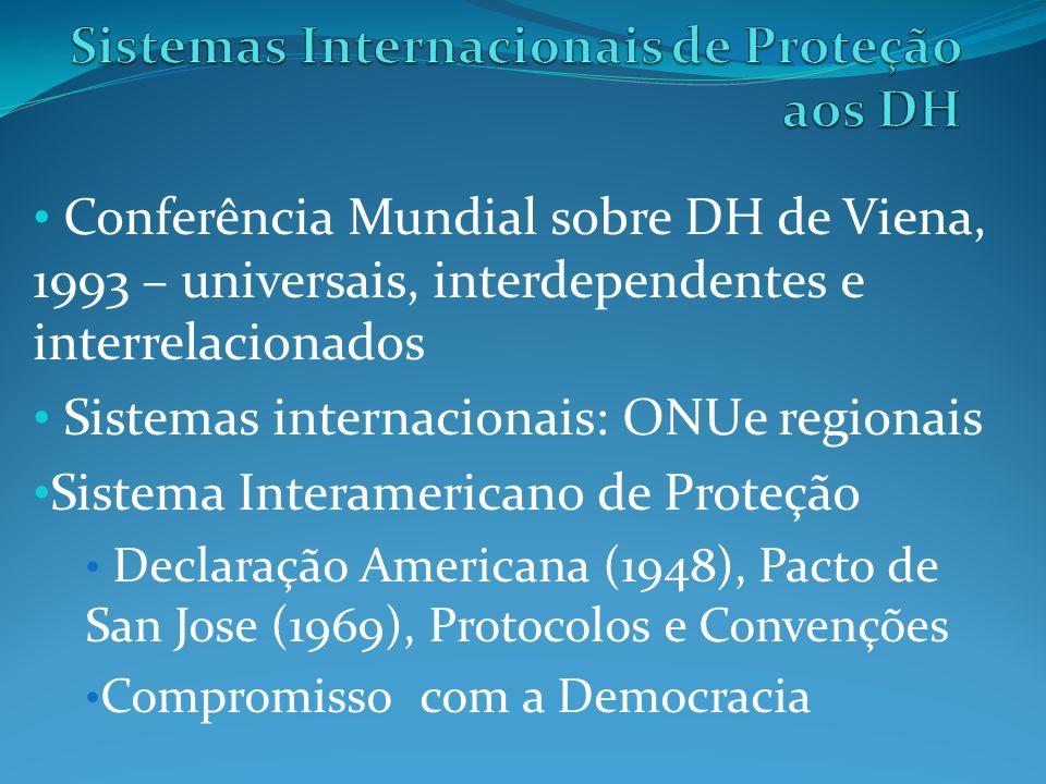 Sistemas Internacionais de Proteção aos DH