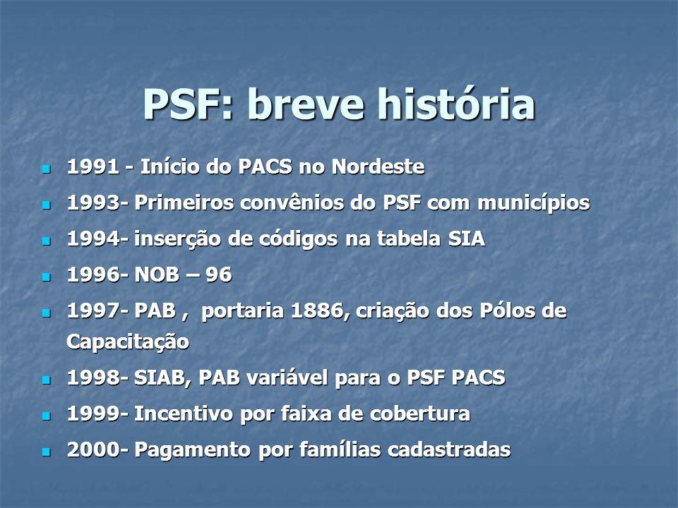 PSF: breve história 1991 - Início do PACS no Nordeste