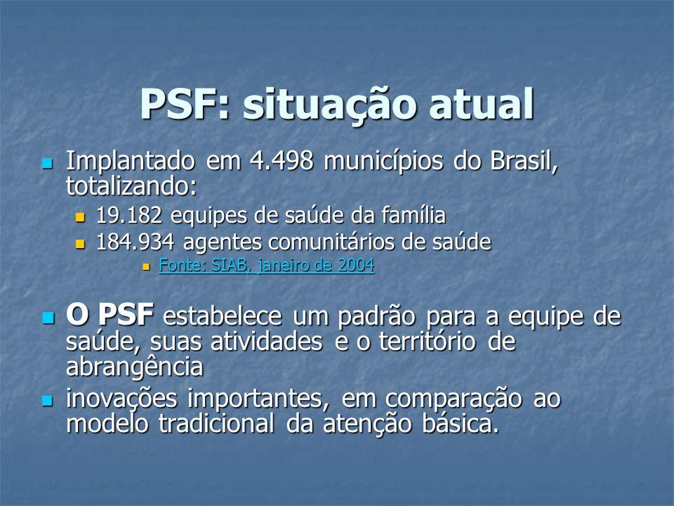 PSF: situação atual Implantado em 4.498 municípios do Brasil, totalizando: 19.182 equipes de saúde da família.