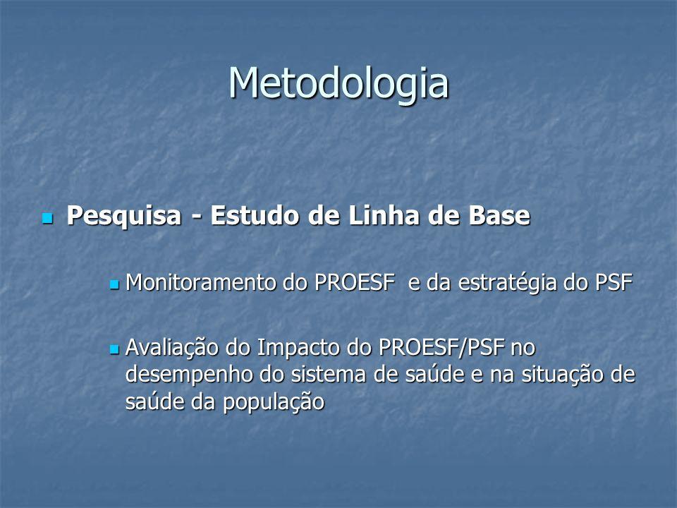Metodologia Pesquisa - Estudo de Linha de Base