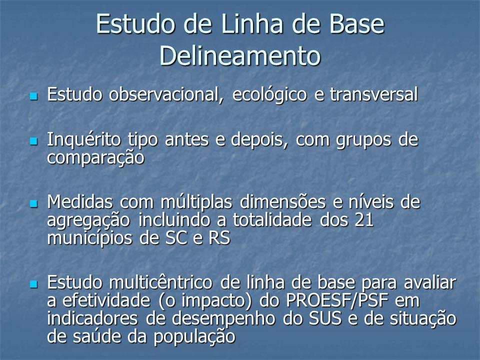 Estudo de Linha de Base Delineamento