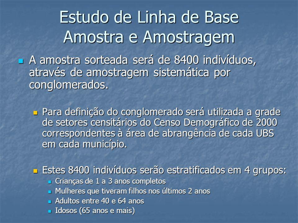 Estudo de Linha de Base Amostra e Amostragem