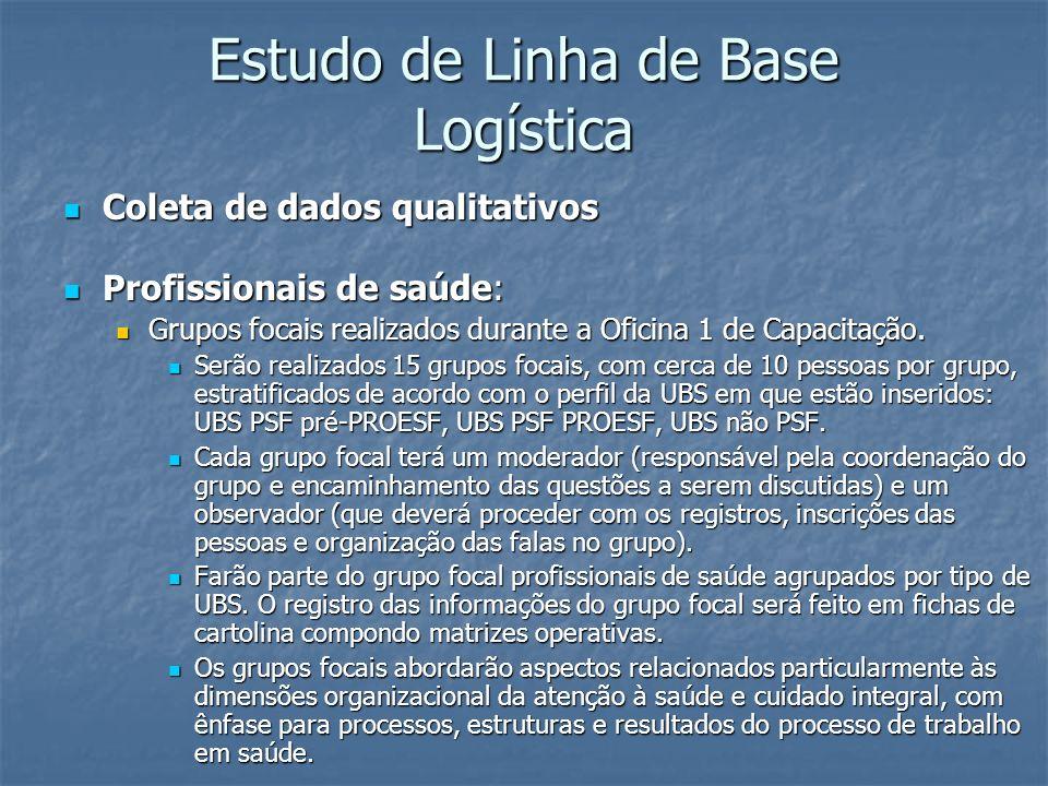 Estudo de Linha de Base Logística