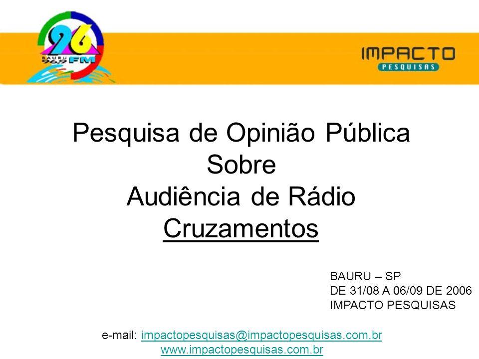 Pesquisa de Opinião Pública Sobre Audiência de Rádio Cruzamentos