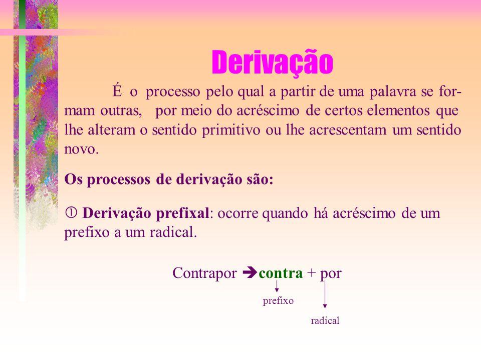 Derivação É o processo pelo qual a partir de uma palavra se for-