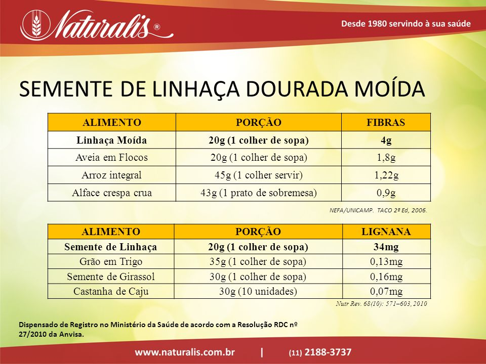 SEMENTE DE LINHAÇA DOURADA MOÍDA