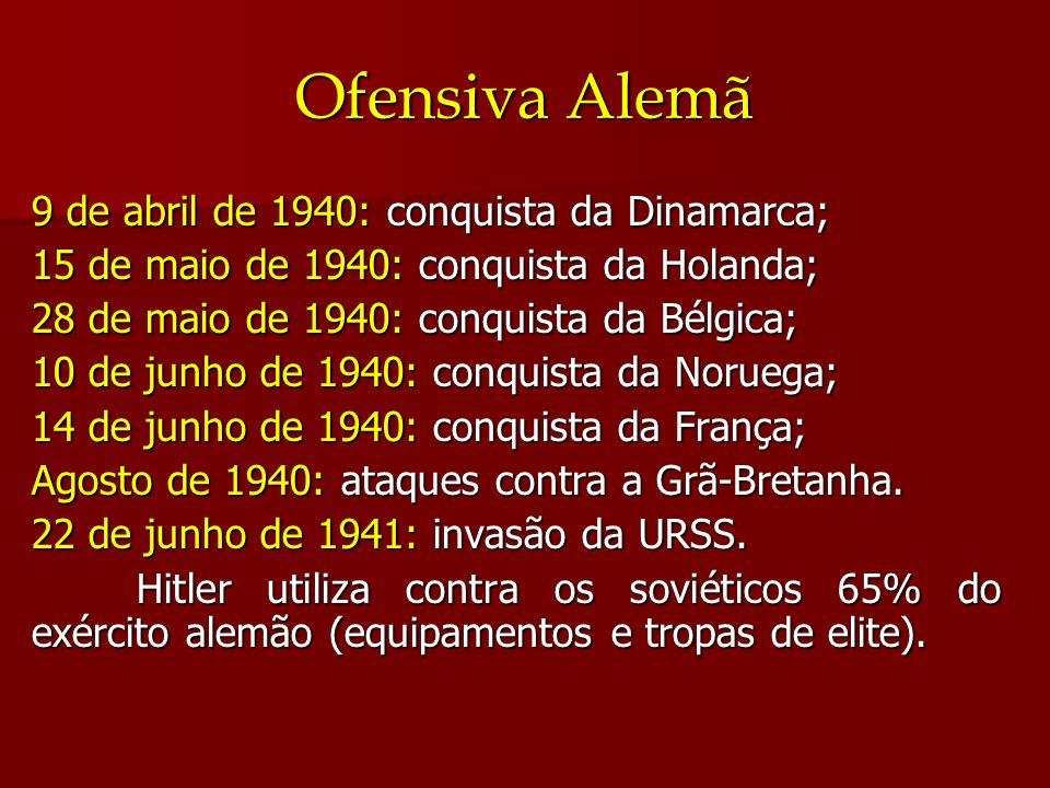 Ofensiva Alemã 9 de abril de 1940: conquista da Dinamarca;