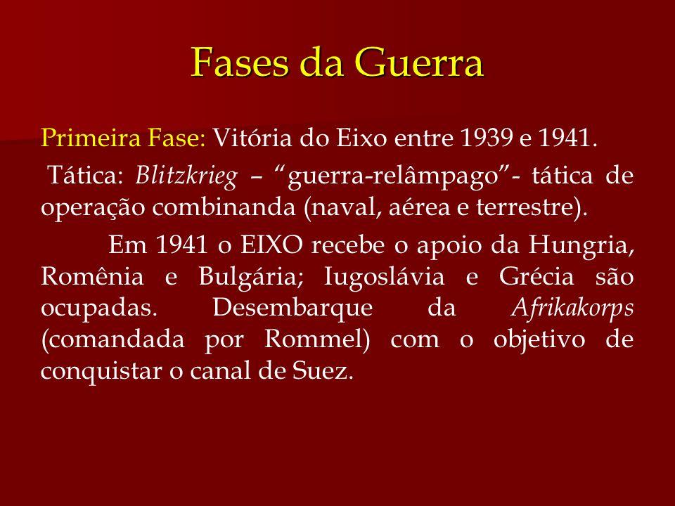 Fases da Guerra Primeira Fase: Vitória do Eixo entre 1939 e 1941.