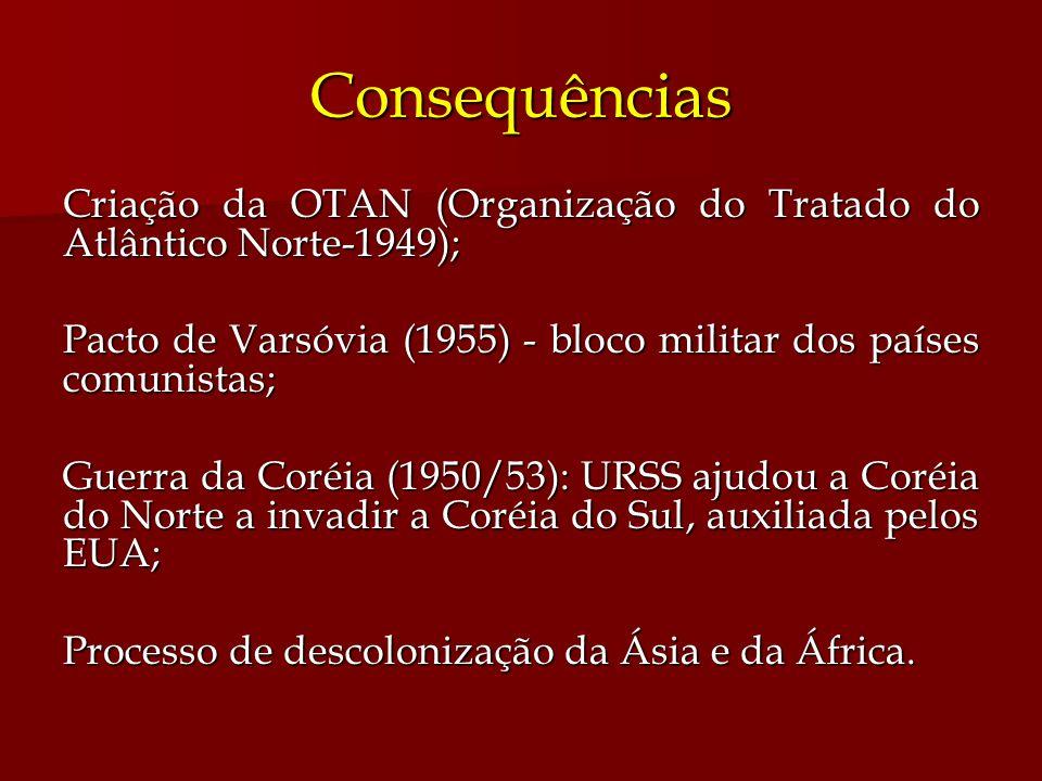 Consequências Criação da OTAN (Organização do Tratado do Atlântico Norte-1949); Pacto de Varsóvia (1955) - bloco militar dos países comunistas;