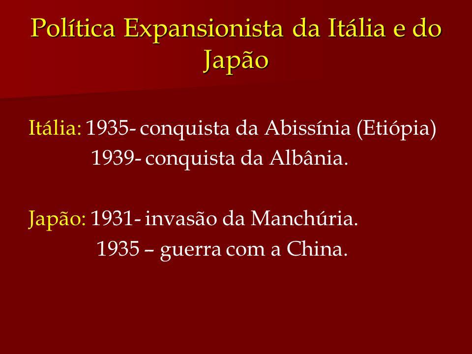 Política Expansionista da Itália e do Japão