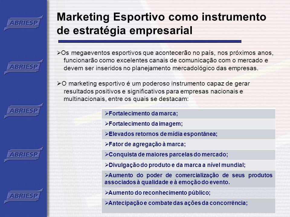 Marketing Esportivo como instrumento de estratégia empresarial