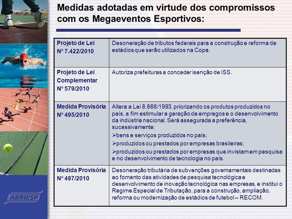 Medidas adotadas em virtude dos compromissos com os Megaeventos Esportivos: