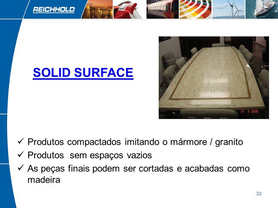 SOLID SURFACE Produtos compactados imitando o mármore / granito