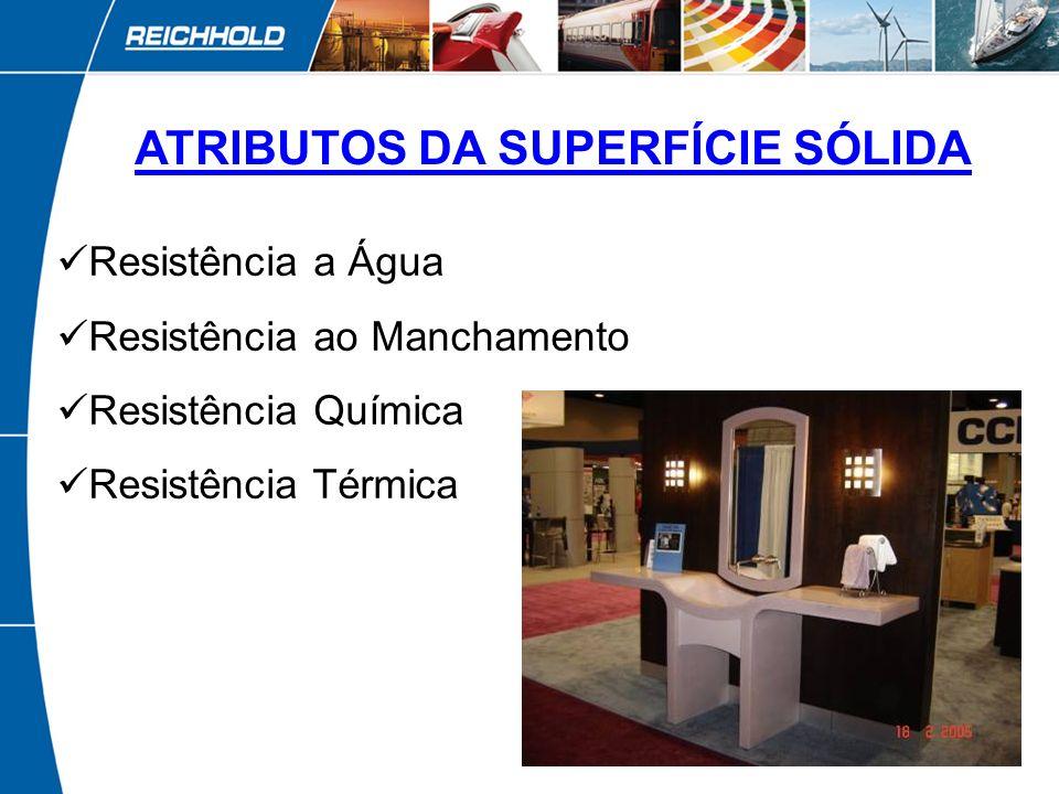 ATRIBUTOS DA SUPERFÍCIE SÓLIDA