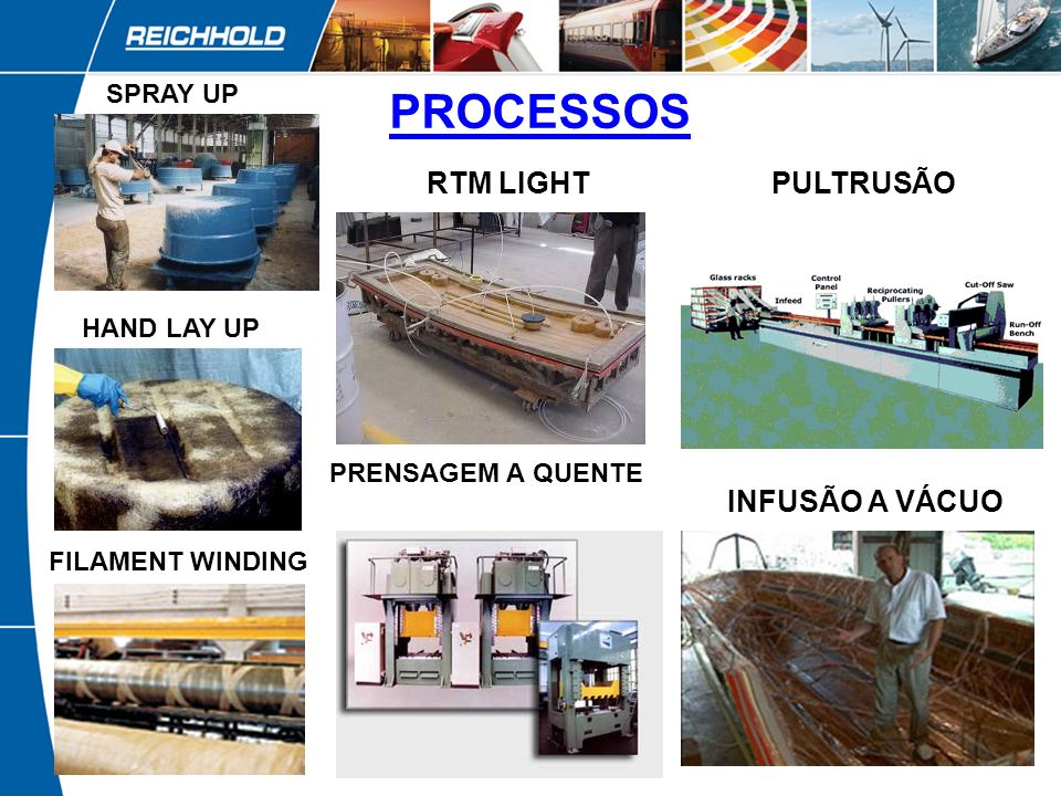 PROCESSOS RTM LIGHT PULTRUSÃO INFUSÃO A VÁCUO SPRAY UP HAND LAY UP