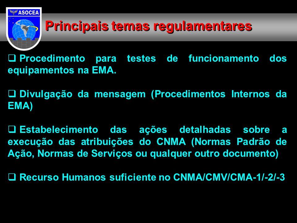 Principais temas regulamentares