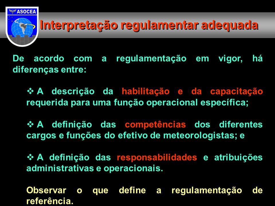 Interpretação regulamentar adequada