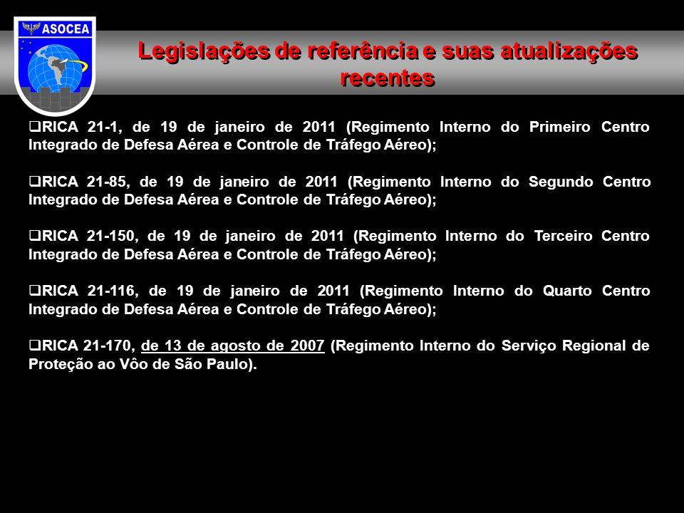 Legislações de referência e suas atualizações recentes