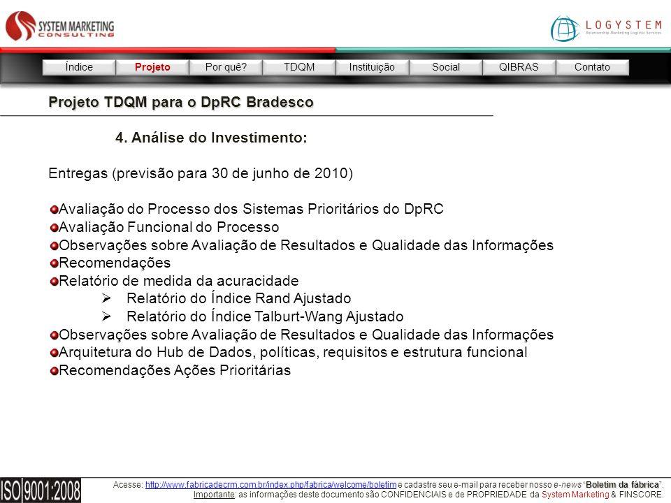 Projeto TDQM para o DpRC Bradesco 4. Análise do Investimento: