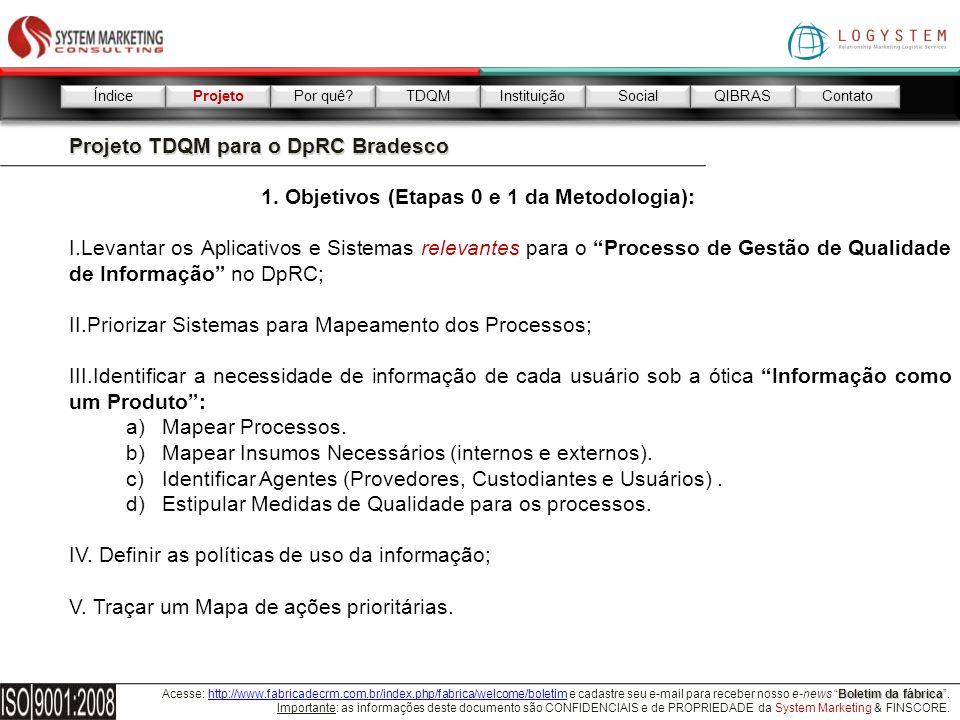 Projeto TDQM para o DpRC Bradesco