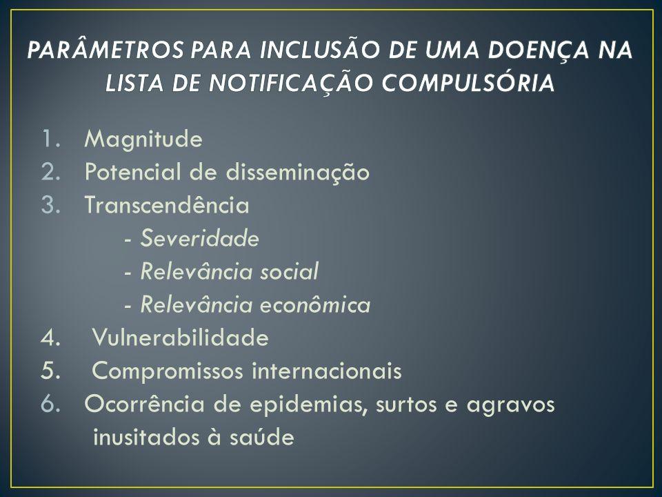 PARÂMETROS PARA INCLUSÃO DE UMA DOENÇA NA LISTA DE NOTIFICAÇÃO COMPULSÓRIA