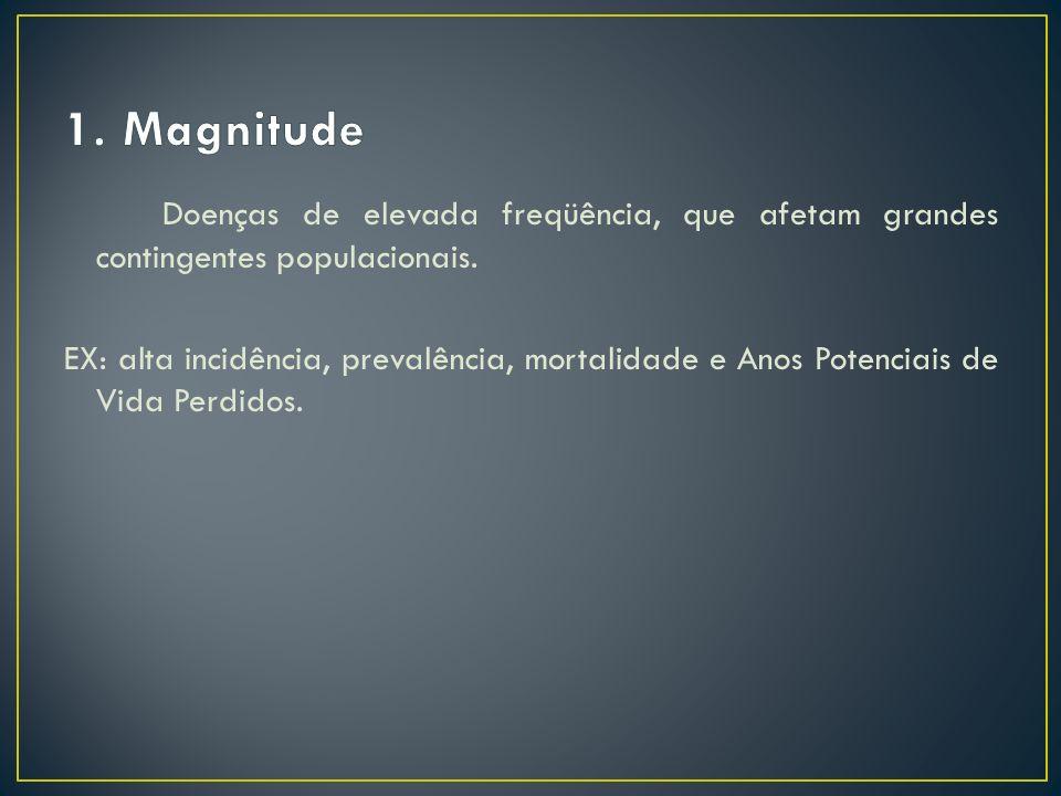 1. Magnitude