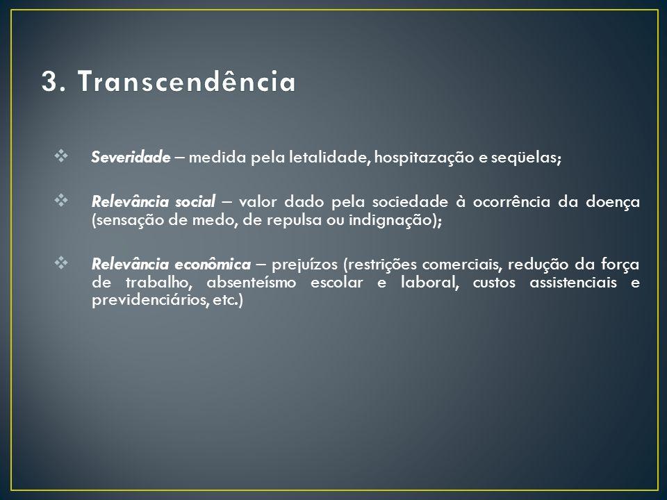 3. Transcendência Severidade – medida pela letalidade, hospitazação e seqüelas;