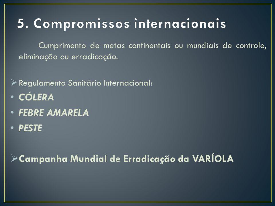 5. Compromissos internacionais