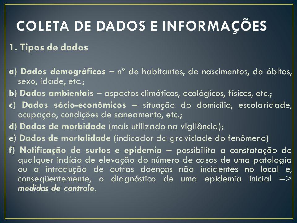 COLETA DE DADOS E INFORMAÇÕES