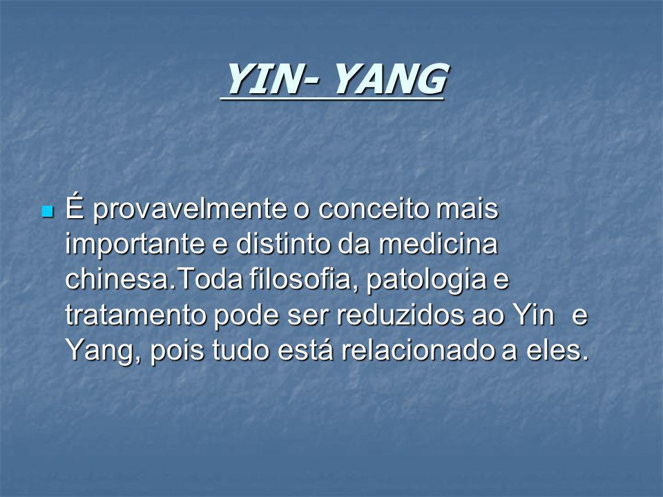 YIN- YANG