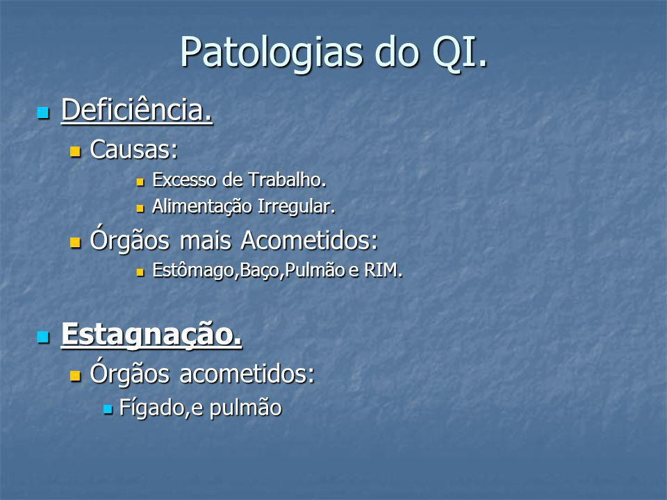 Patologias do QI. Deficiência. Estagnação. Causas:
