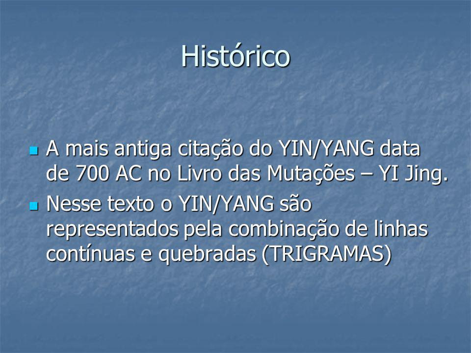 HistóricoA mais antiga citação do YIN/YANG data de 700 AC no Livro das Mutações – YI Jing.