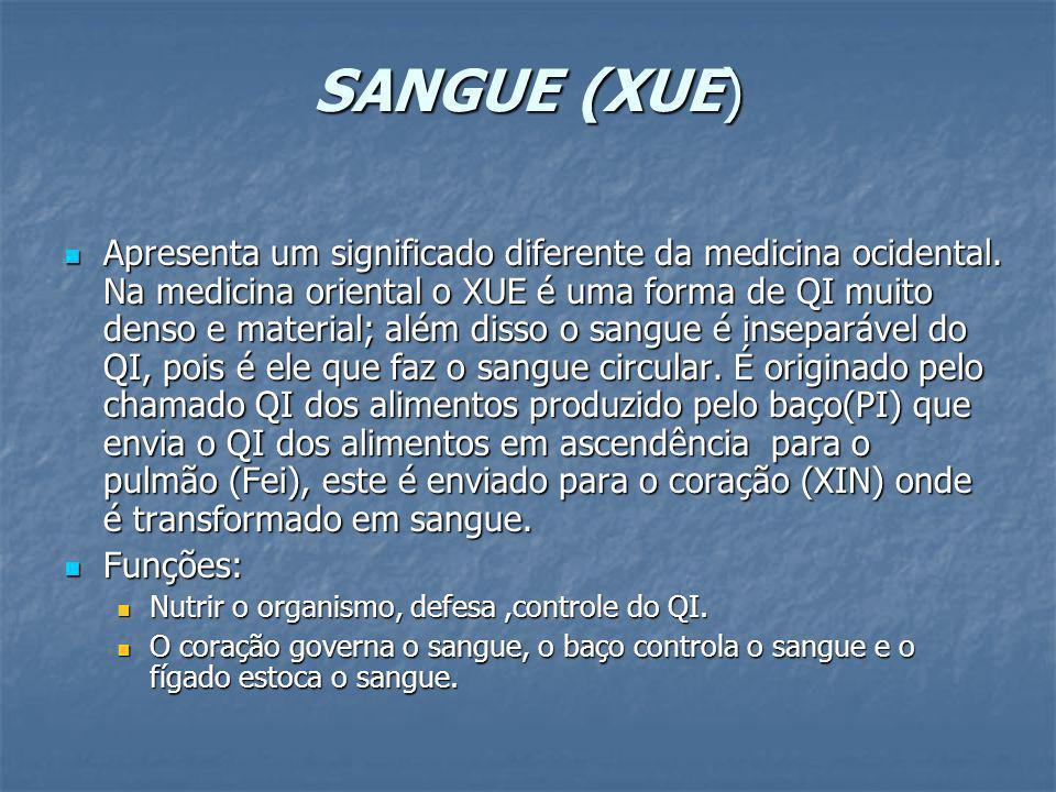 SANGUE (XUE)