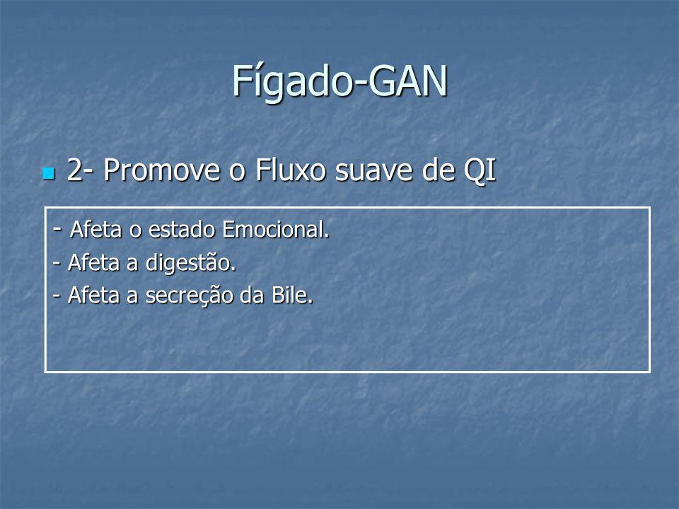Fígado-GAN 2- Promove o Fluxo suave de QI - Afeta o estado Emocional.