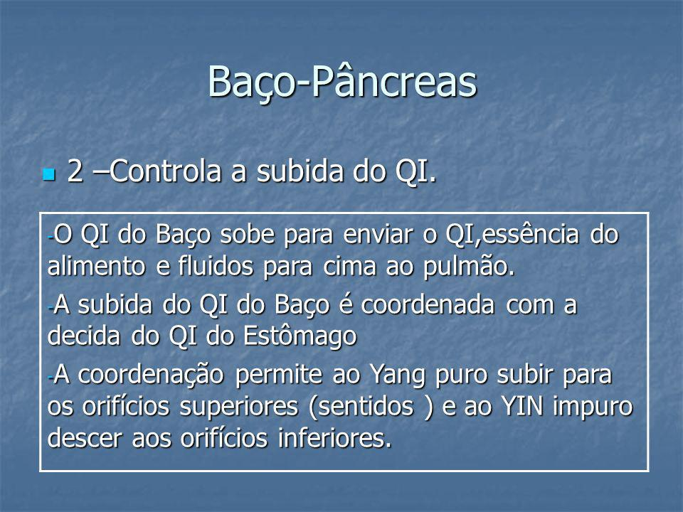 Baço-Pâncreas 2 –Controla a subida do QI.