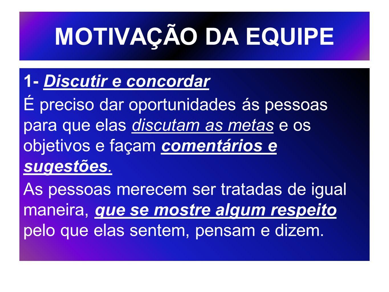 MOTIVAÇÃO DA EQUIPE 1- Discutir e concordar