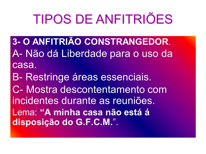TIPOS DE ANFITRIÕES A- Não dá Liberdade para o uso da casa.