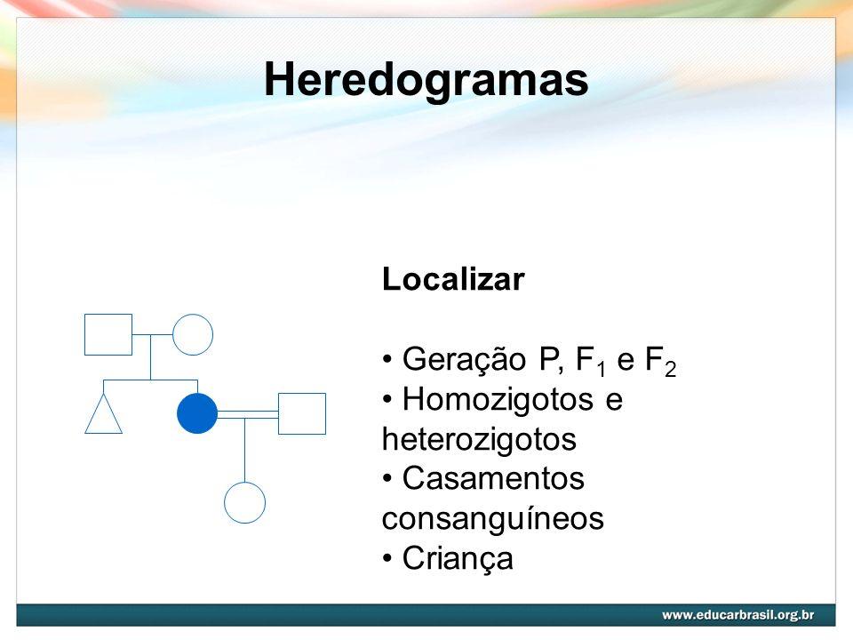 Heredogramas Localizar Geração P, F1 e F2 Homozigotos e heterozigotos
