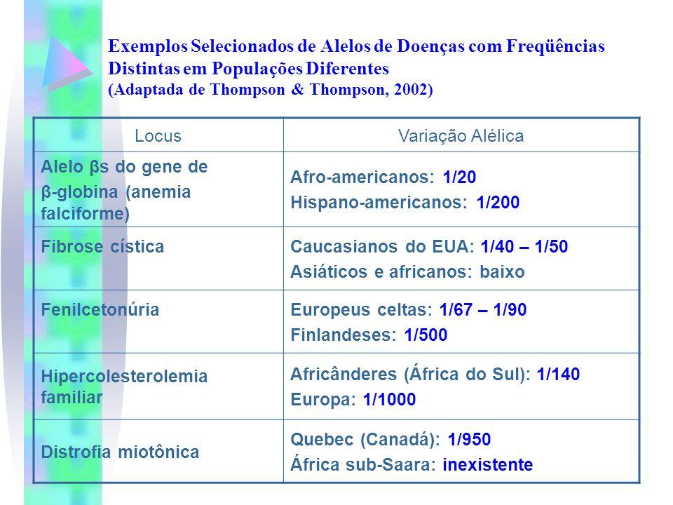 Exemplos Selecionados de Alelos de Doenças com Freqüências Distintas em Populações Diferentes (Adaptada de Thompson & Thompson, 2002)