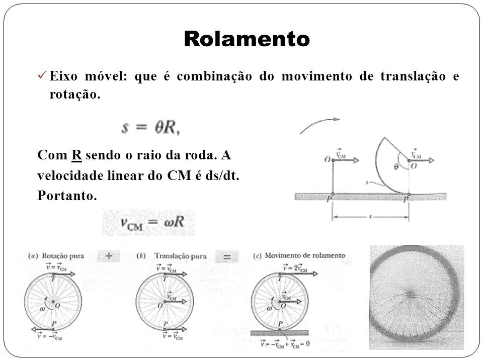 Rolamento Eixo móvel: que é combinação do movimento de translação e rotação. Com R sendo o raio da roda. A.