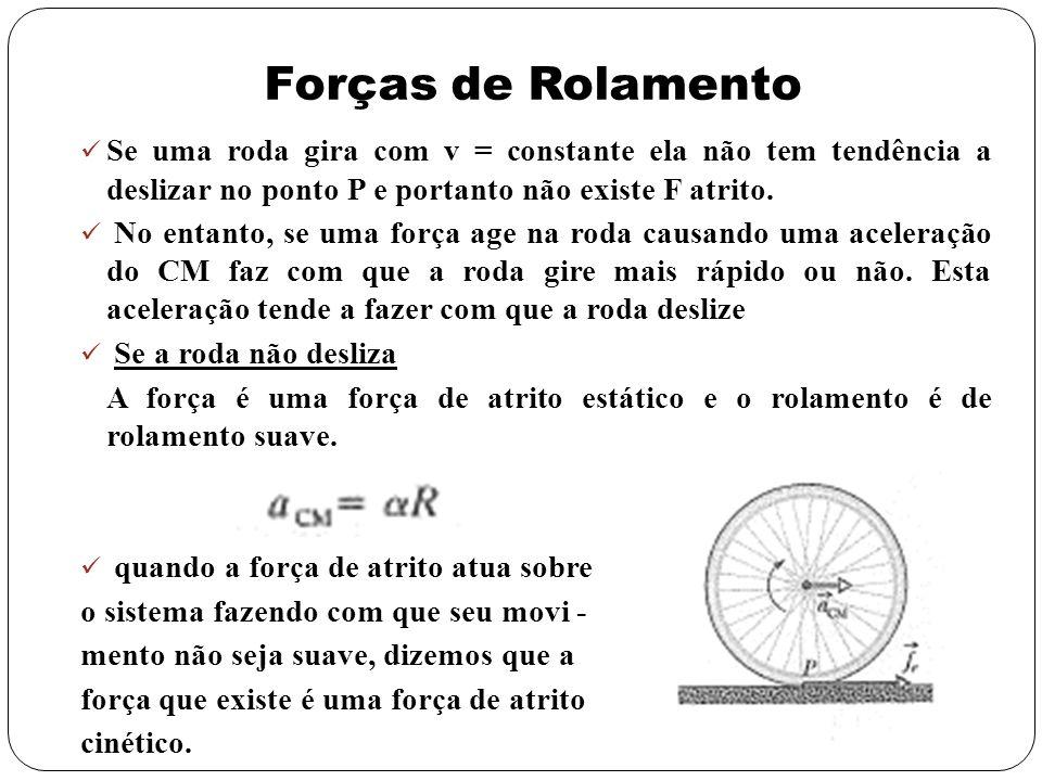 Forças de RolamentoSe uma roda gira com v = constante ela não tem tendência a deslizar no ponto P e portanto não existe F atrito.