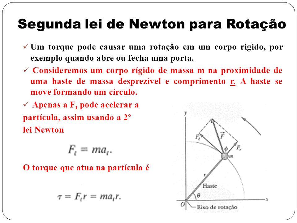 Segunda lei de Newton para Rotação