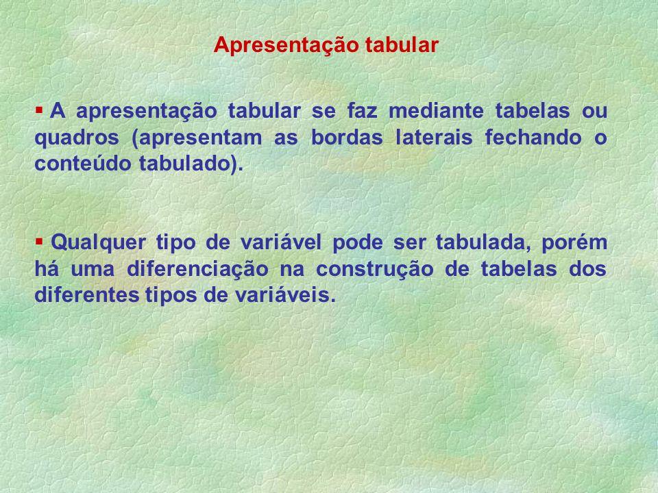 Apresentação tabular A apresentação tabular se faz mediante tabelas ou quadros (apresentam as bordas laterais fechando o conteúdo tabulado).