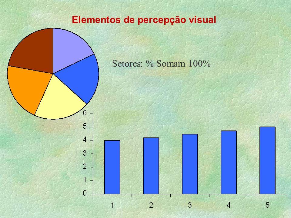 Elementos de percepção visual