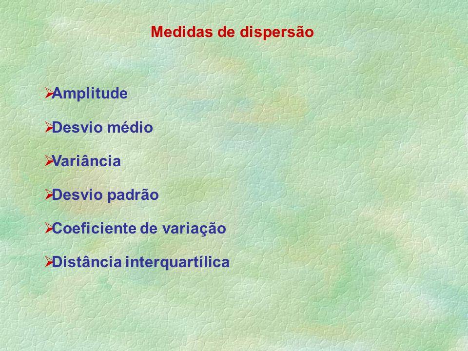 Medidas de dispersão Amplitude. Desvio médio. Variância. Desvio padrão. Coeficiente de variação.