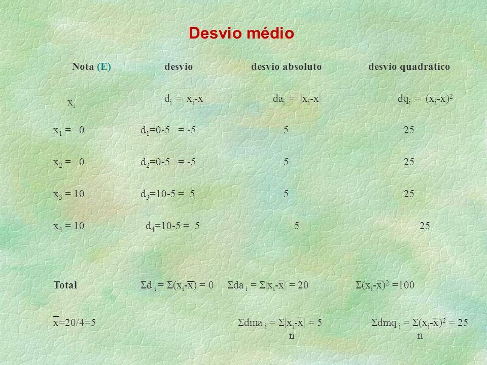 Desvio médio Nota (E) desvio desvio absoluto desvio quadrático x1 = 0