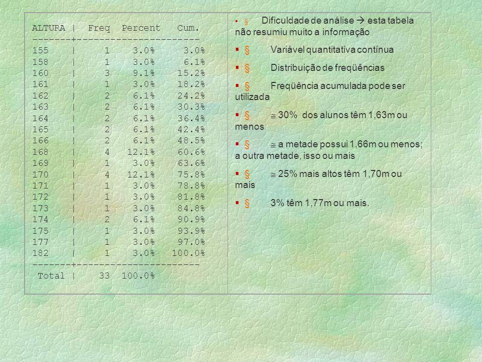 ALTURA | Freq Percent Cum. -------+----------------------
